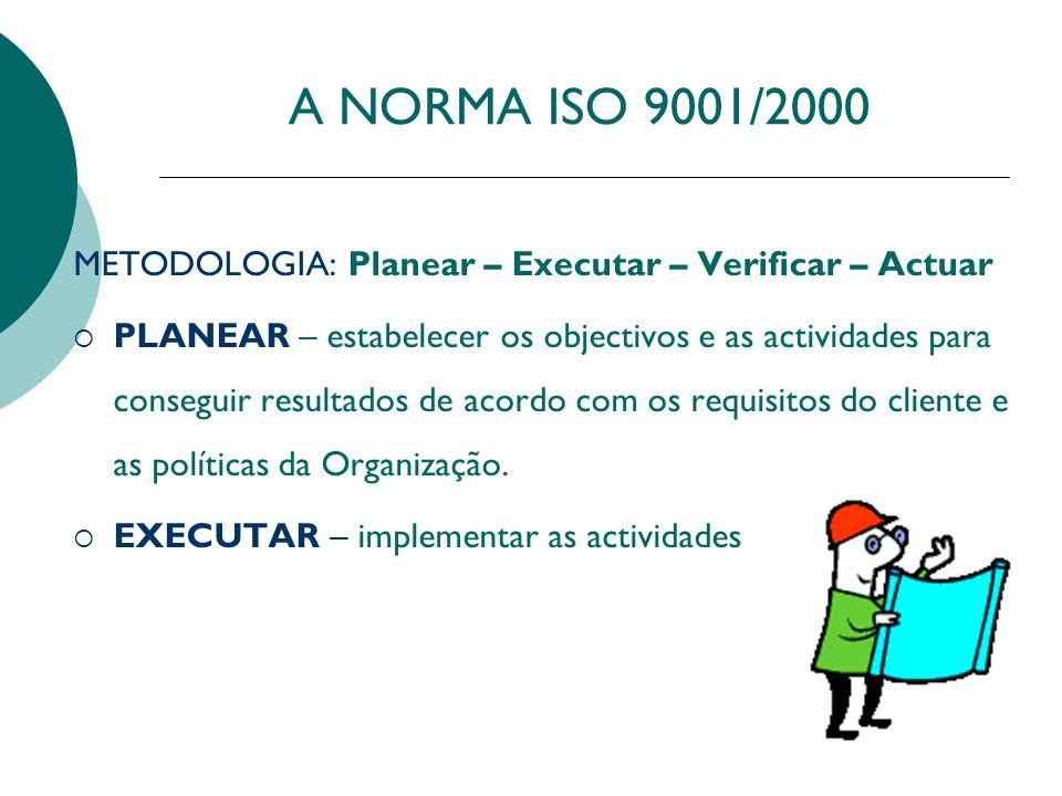 A NORMA ISO 9001/2000 VERIFICAR – monitorizar/acompanhar/medir os processos/produtos para análise do cumprimento dos objectivos/requisitos estabelecidos e reportar os resultados ACTUAR – Com base nos resultados da fase anterior, empreendem-se as acções para melhorar continuamente o desempenho dos processos