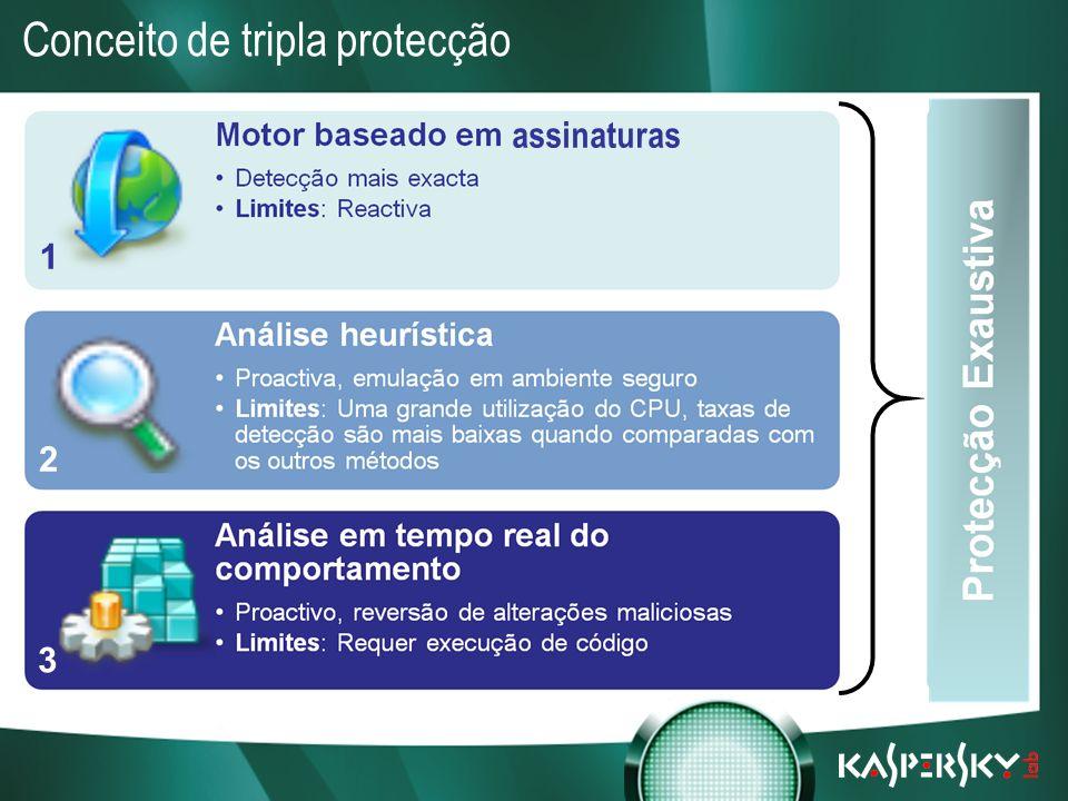 Встреча в верхах: нам покоряются любые высоты! Conceito de tripla protecção 1 2 3 assinaturas