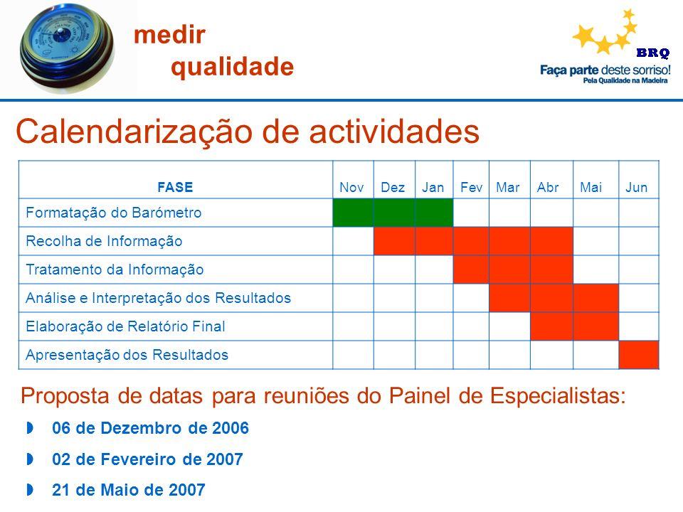 medir qualidade Calendarização de actividades FASENovDezJanFevMarAbrMaiJun Formatação do Barómetro Recolha de Informação Tratamento da Informação Anál