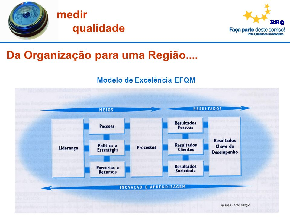 medir qualidade Modelo de Excelência EFQM Da Organização para uma Região....