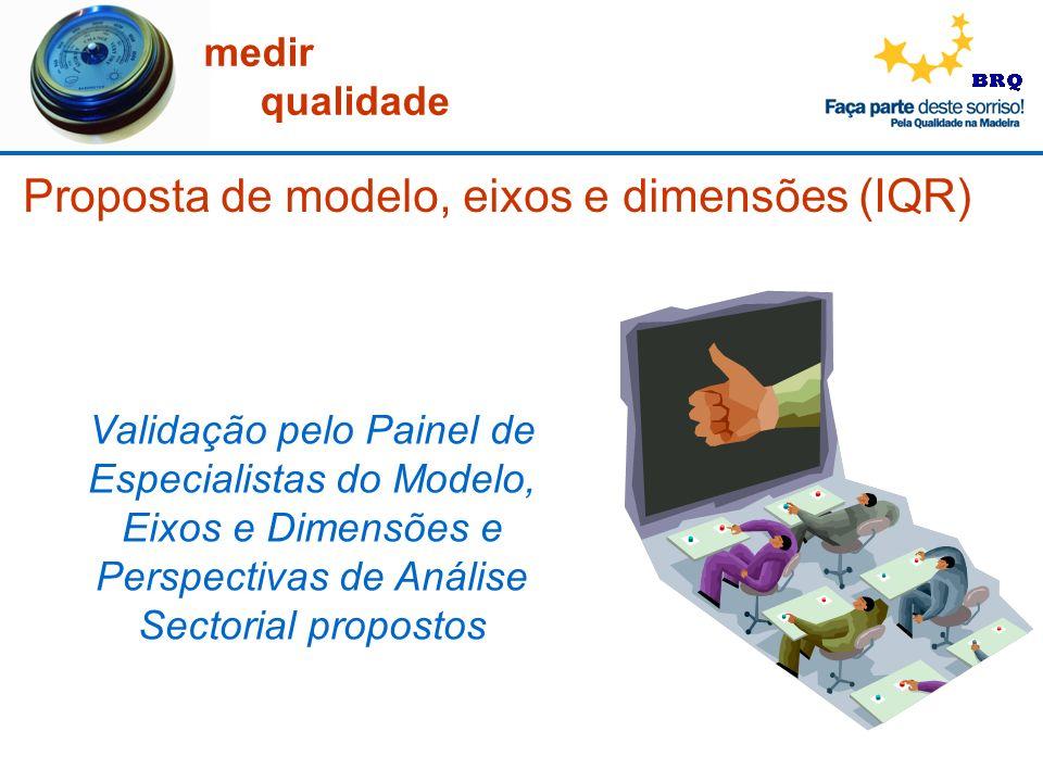 medir qualidade Validação pelo Painel de Especialistas do Modelo, Eixos e Dimensões e Perspectivas de Análise Sectorial propostos Proposta de modelo,