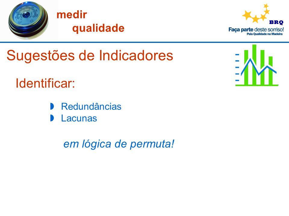 medir qualidade Sugestões de Indicadores Redundâncias Lacunas Identificar: em lógica de permuta!