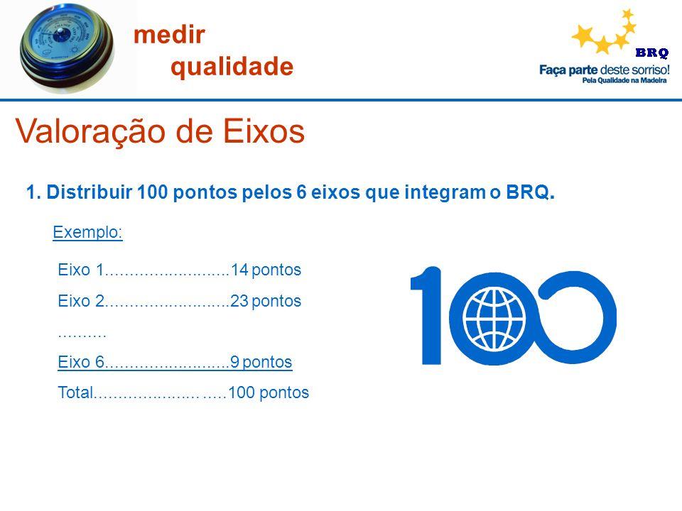medir qualidade Valoração de Eixos 1. Distribuir 100 pontos pelos 6 eixos que integram o BRQ. Exemplo: Eixo 1..........................14 pontos Eixo