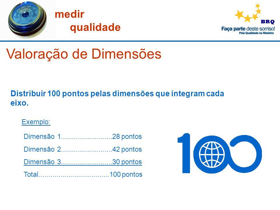 medir qualidade Distribuir 100 pontos pelas dimensões que integram cada eixo. Exemplo: Dimensão 1..........................28 pontos Dimensão 2.......