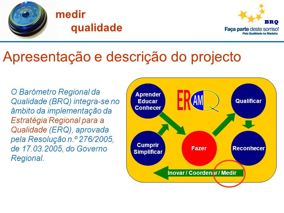 medir qualidade Apresentação e descrição do projecto Fazer Aprender Educar Conhecer Cumprir Simplificar Qualificar Reconhecer Inovar / Coordenar / Med