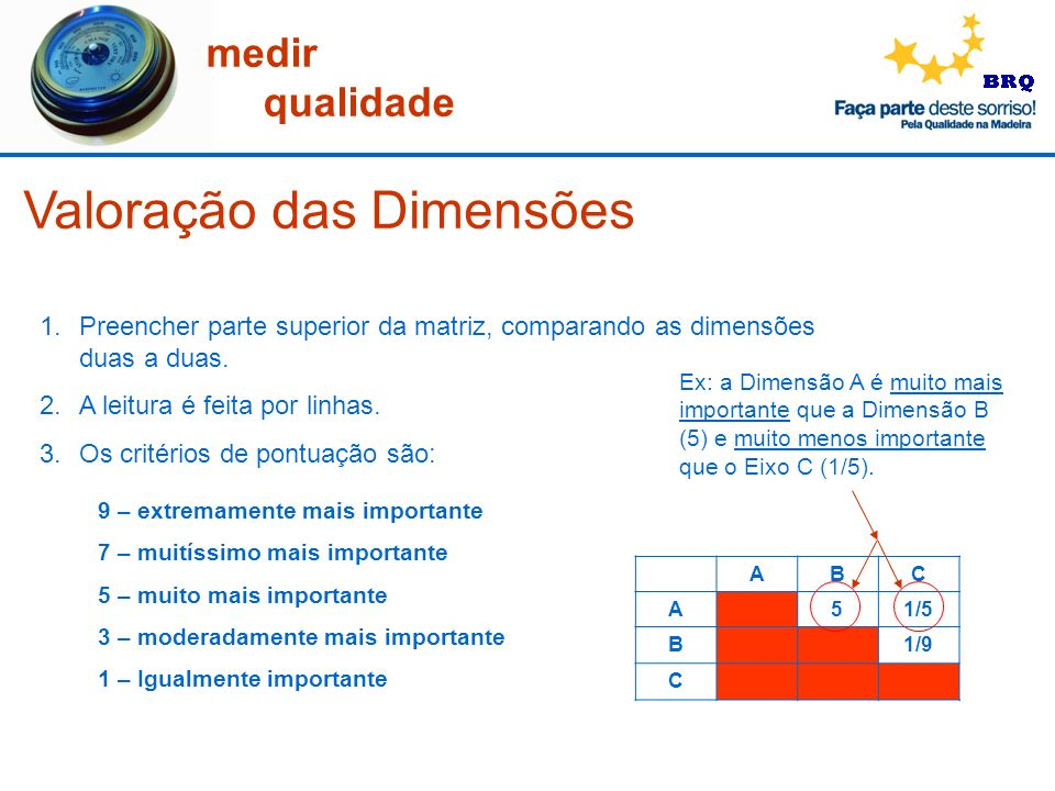 medir qualidade Valoração das Dimensões 1.Preencher parte superior da matriz, comparando as dimensões duas a duas. 2.A leitura é feita por linhas. 3.O