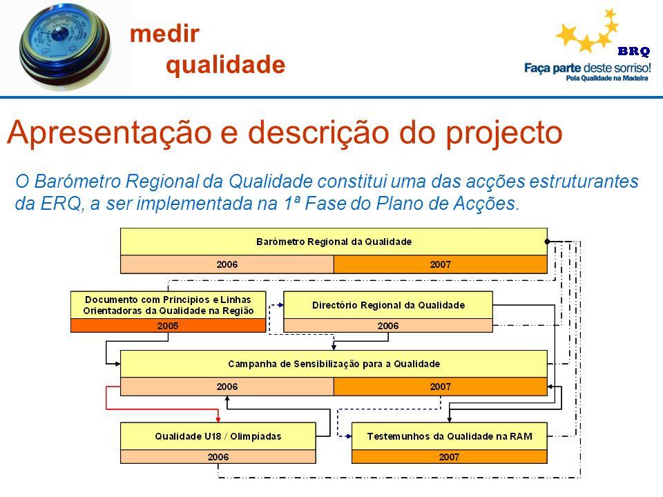 medir qualidade Apresentação e descrição do projecto O Barómetro Regional da Qualidade constitui uma das acções estruturantes da ERQ, a ser implementa