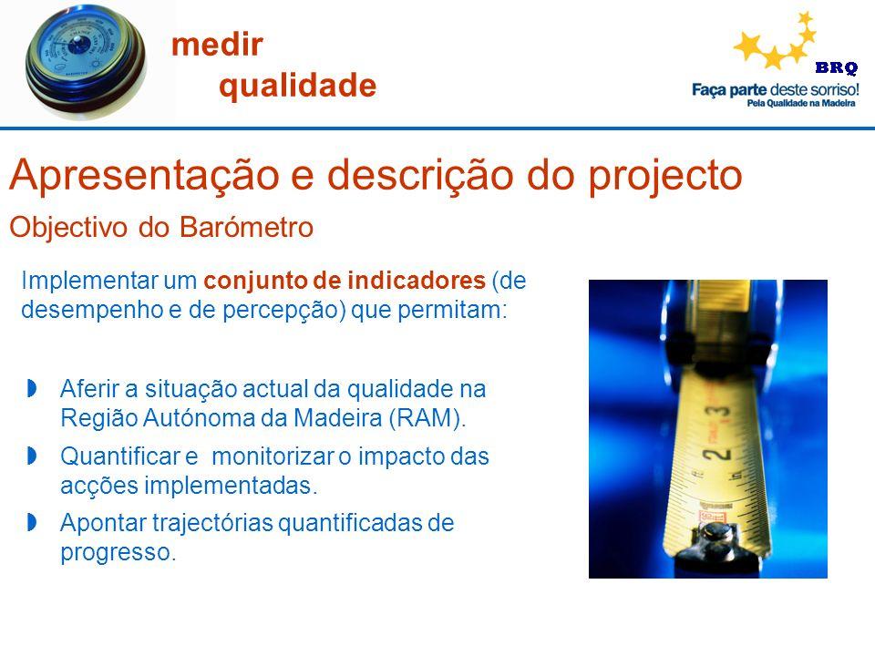 medir qualidade Apresentação e descrição do projecto Aferir a situação actual da qualidade na Região Autónoma da Madeira (RAM). Quantificar e monitori