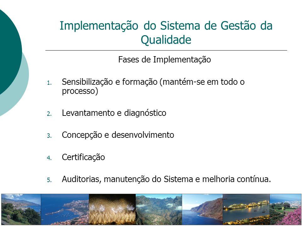 Implementação do Sistema de Gestão da Qualidade Fases de Implementação 1. Sensibilização e formação (mantém-se em todo o processo) 2. Levantamento e d