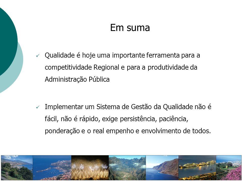 Em suma Qualidade é hoje uma importante ferramenta para a competitividade Regional e para a produtividade da Administração Pública Implementar um Sist