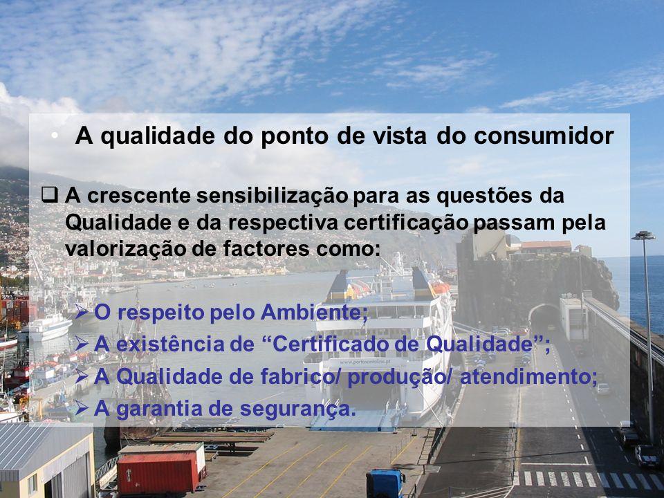 A qualidade do ponto de vista do consumidor A crescente sensibilização para as questões da Qualidade e da respectiva certificação passam pela valorização de factores como: O respeito pelo Ambiente; A existência de Certificado de Qualidade; A Qualidade de fabrico/ produção/ atendimento; A garantia de segurança.