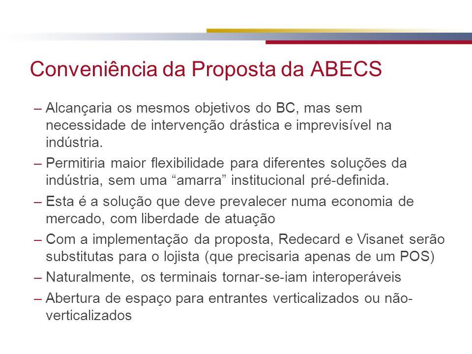 Conveniência da Proposta da ABECS –Alcançaria os mesmos objetivos do BC, mas sem necessidade de intervenção drástica e imprevisível na indústria. –Per