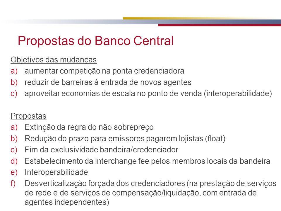 Propostas do Banco Central Objetivos das mudanças a)aumentar competição na ponta credenciadora b)reduzir de barreiras à entrada de novos agentes c)apr