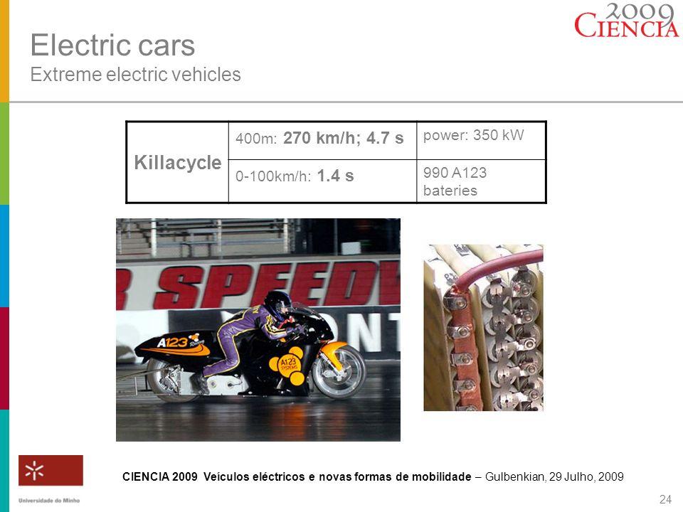 CIENCIA 2009 Veículos eléctricos e novas formas de mobilidade – Gulbenkian, 29 Julho, 2009 24 Electric cars Extreme electric vehicles Killacycle 400m: