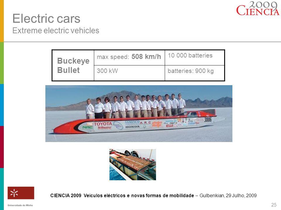 CIENCIA 2009 Veículos eléctricos e novas formas de mobilidade – Gulbenkian, 29 Julho, 2009 25 Electric cars Extreme electric vehicles Buckeye Bullet m