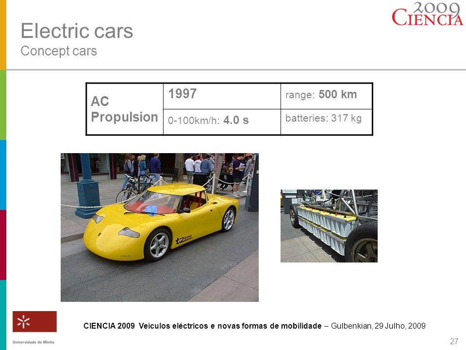 CIENCIA 2009 Veículos eléctricos e novas formas de mobilidade – Gulbenkian, 29 Julho, 2009 27 Electric cars Concept cars AC Propulsion 1997 range: 500