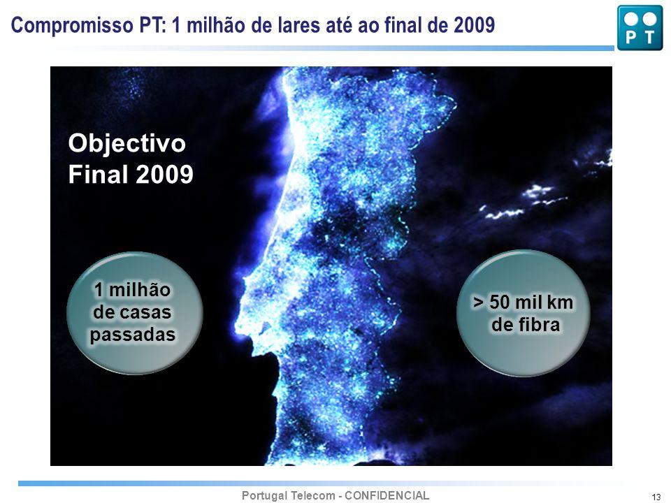 Portugal Telecom - CONFIDENCIAL 13 Objectivo Final 2009 Compromisso PT: 1 milhão de lares até ao final de 2009