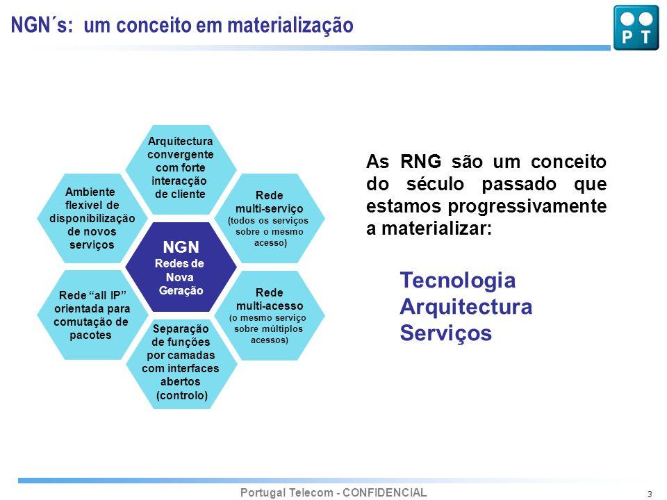 Portugal Telecom - CONFIDENCIAL 3 NGN´s: um conceito em materialização NGN Redes de Nova Geração Arquitectura convergente com forte interacção de clie
