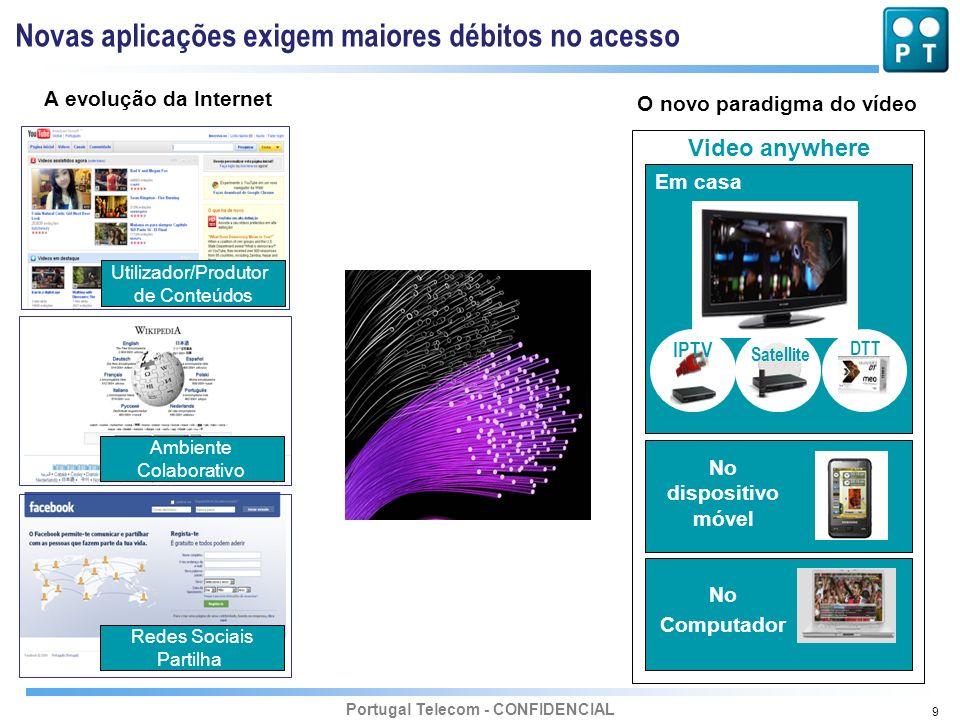 Portugal Telecom - CONFIDENCIAL 9 Satellite IPTV DTT No dispositivo móvel No Computador Em casa Video anywhere Utilizador/Produtor de Conteúdos Ambien