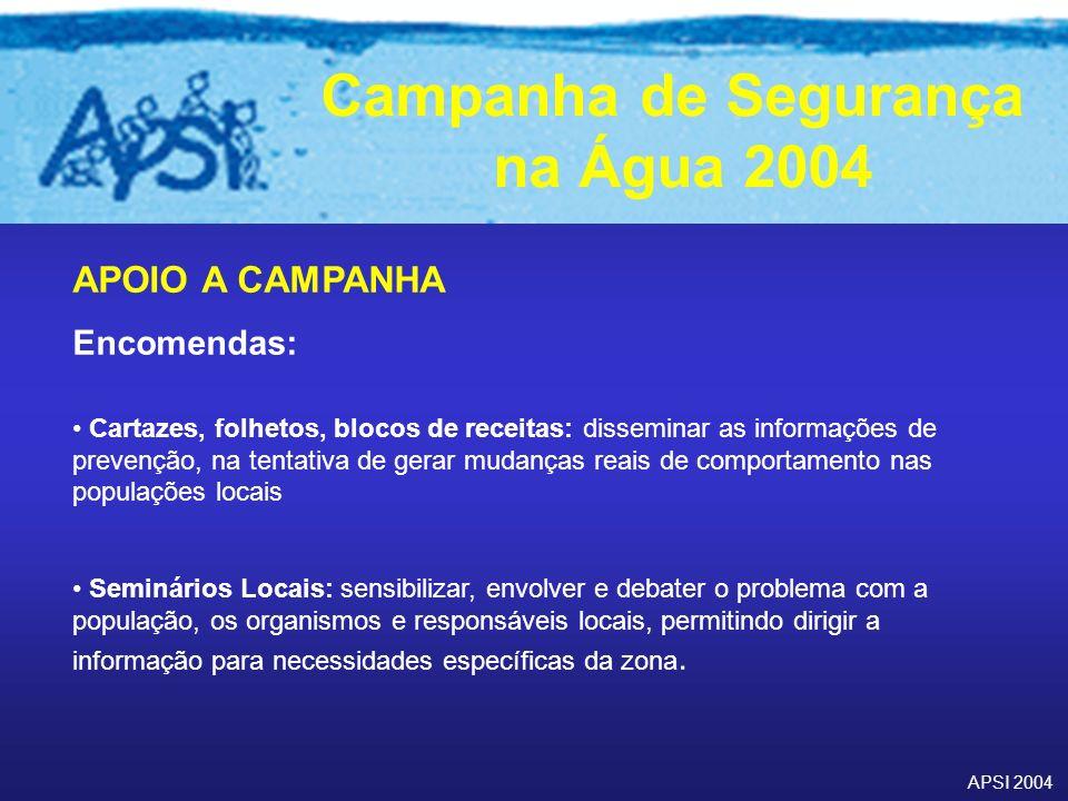 APSI 2004 Campanha de Segurança na Água 2004 APOIO A CAMPANHA Encomendas: Cartazes, folhetos, blocos de receitas: disseminar as informações de prevenç
