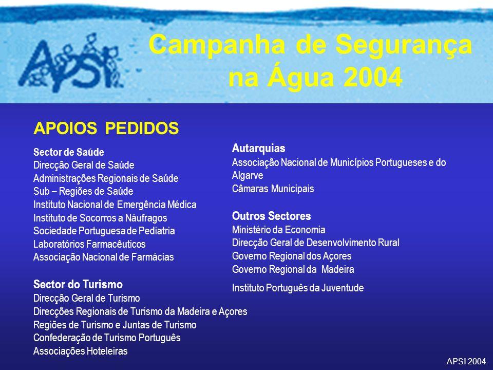 APSI 2004 Campanha de Segurança na Água 2004 APOIOS PEDIDOS Sector de Saúde Direcção Geral de Saúde Administrações Regionais de Saúde Sub – Regiões de