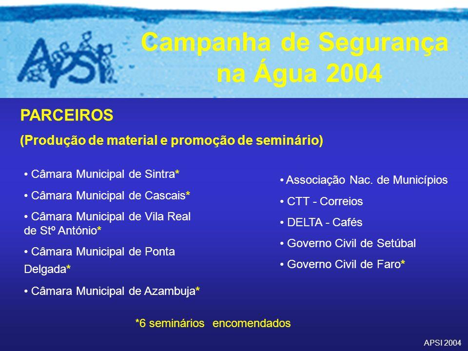 APSI 2004 Campanha de Segurança na Água 2004 PARCEIROS (Produção de material e promoção de seminário) Câmara Municipal de Sintra* Câmara Municipal de
