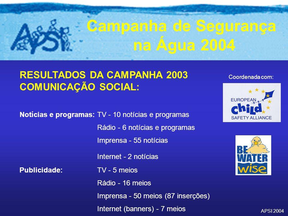 APSI 2004 Campanha de Segurança na Água 2004 RESULTADOS DA CAMPANHA 2003 COMUNICAÇÃO SOCIAL: Notícias e programas: TV - 10 notícias e programas Rádio