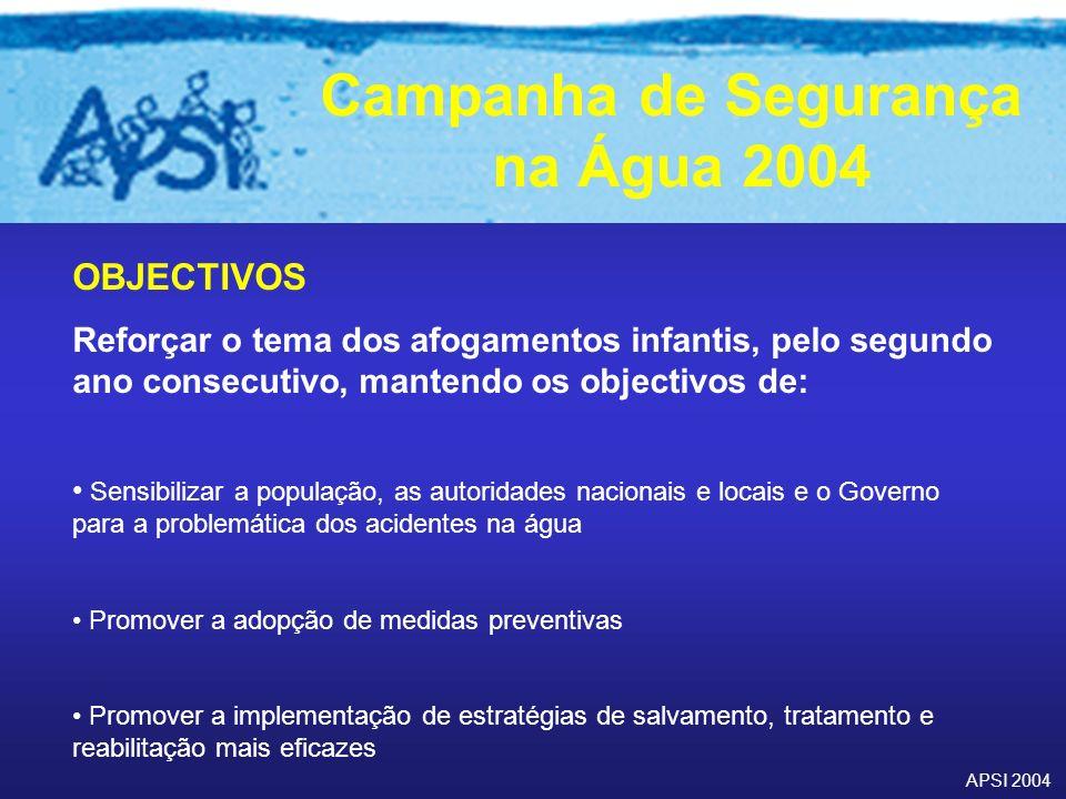 APSI 2004 Campanha de Segurança na Água 2004 OBJECTIVOS Reforçar o tema dos afogamentos infantis, pelo segundo ano consecutivo, mantendo os objectivos