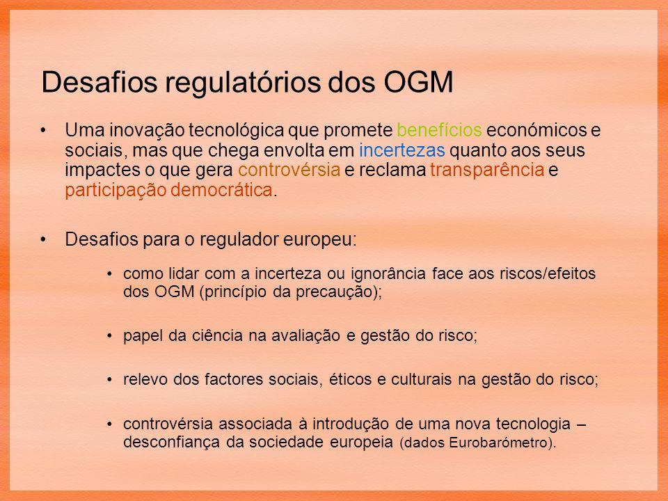 Desafios regulatórios dos OGM Uma inovação tecnológica que promete benefícios económicos e sociais, mas que chega envolta em incertezas quanto aos seus impactes o que gera controvérsia e reclama transparência e participação democrática.