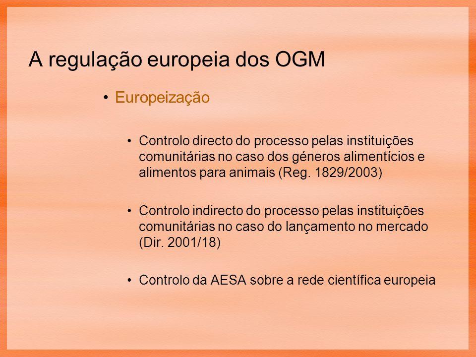 A regulação europeia dos OGM Europeização Controlo directo do processo pelas instituições comunitárias no caso dos géneros alimentícios e alimentos para animais (Reg.