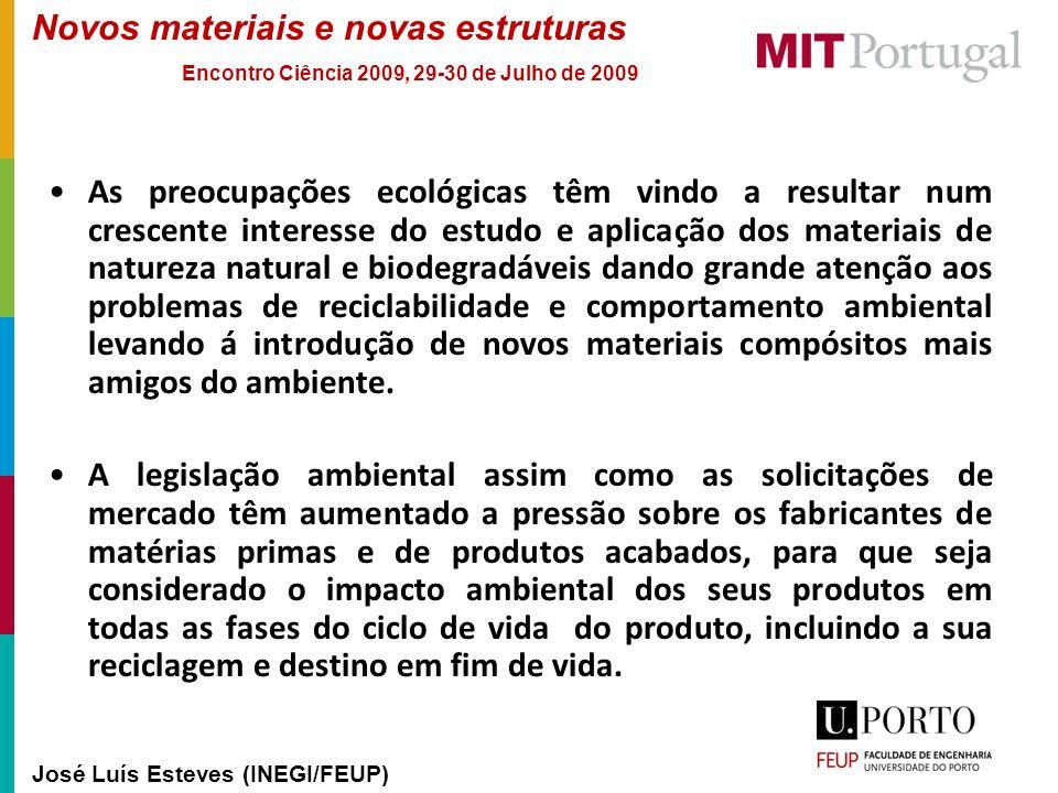 Novos materiais e novas estruturas José Luís Esteves (INEGI/FEUP) Encontro Ciência 2009, 29-30 de Julho de 2009 As preocupações ecológicas têm vindo a