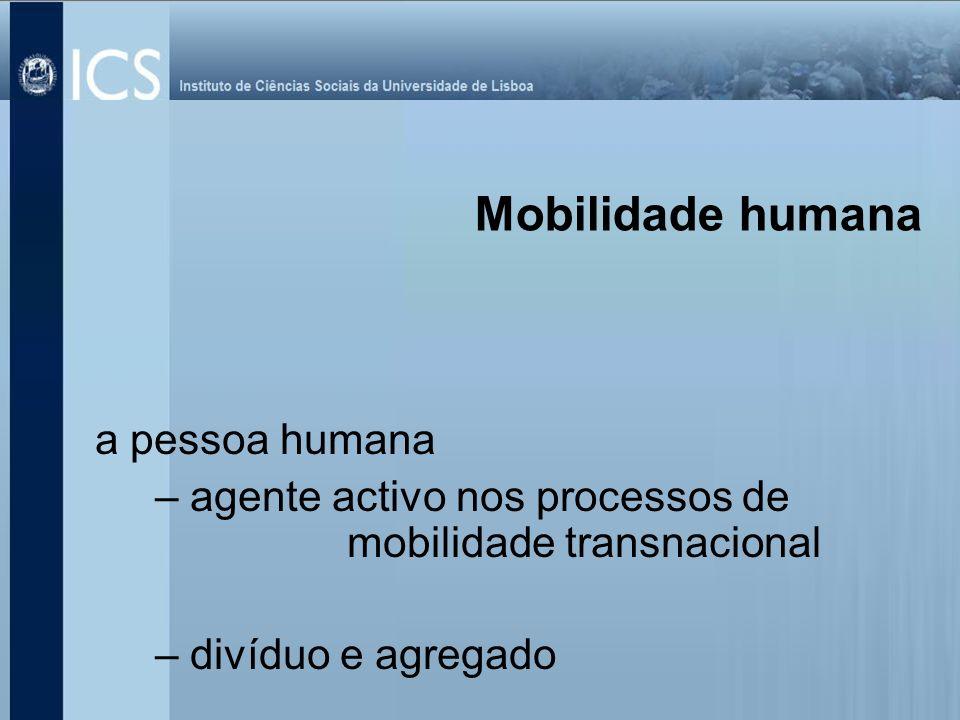 a pessoa humana – agente activo nos processos de mobilidade transnacional – divíduo e agregado Mobilidade humana