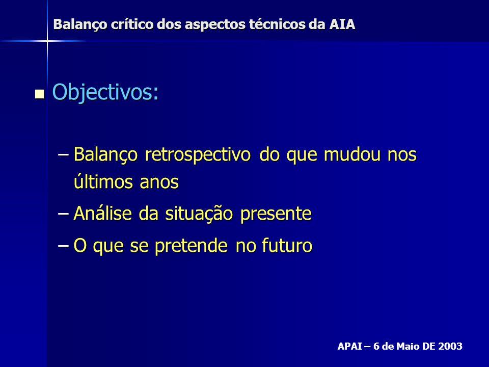 Balanço crítico dos aspectos técnicos da AIA APAI – 6 de Maio DE 2003 Objectivos: Objectivos: –Balanço retrospectivo do que mudou nos últimos anos –An