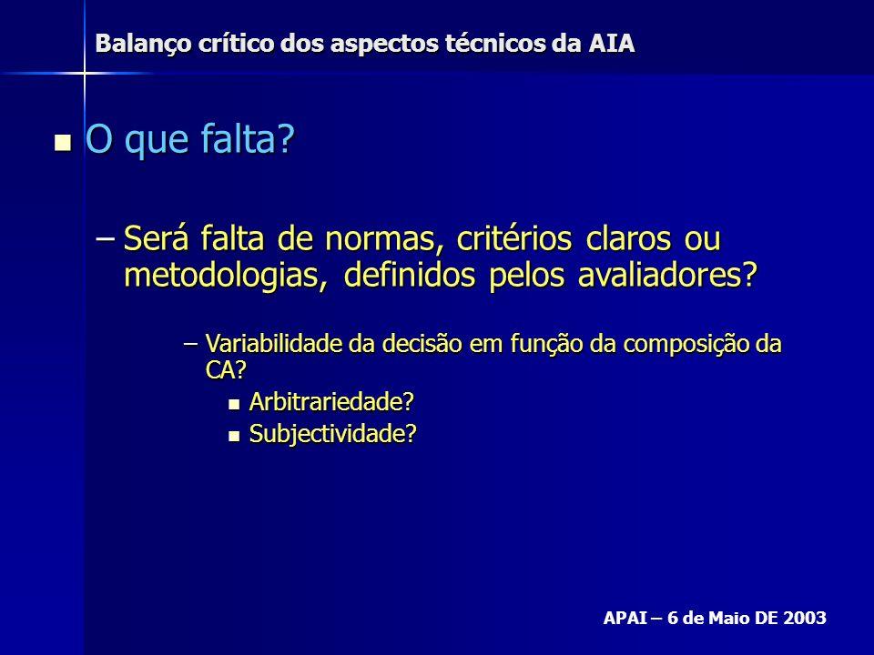 Balanço crítico dos aspectos técnicos da AIA APAI – 6 de Maio DE 2003 O que falta? O que falta? –Será falta de normas, critérios claros ou metodologia