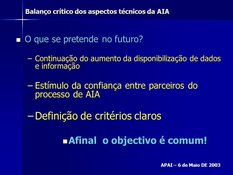 Balanço crítico dos aspectos técnicos da AIA APAI – 6 de Maio DE 2003 O que se pretende no futuro? O que se pretende no futuro? –Continuação do aument