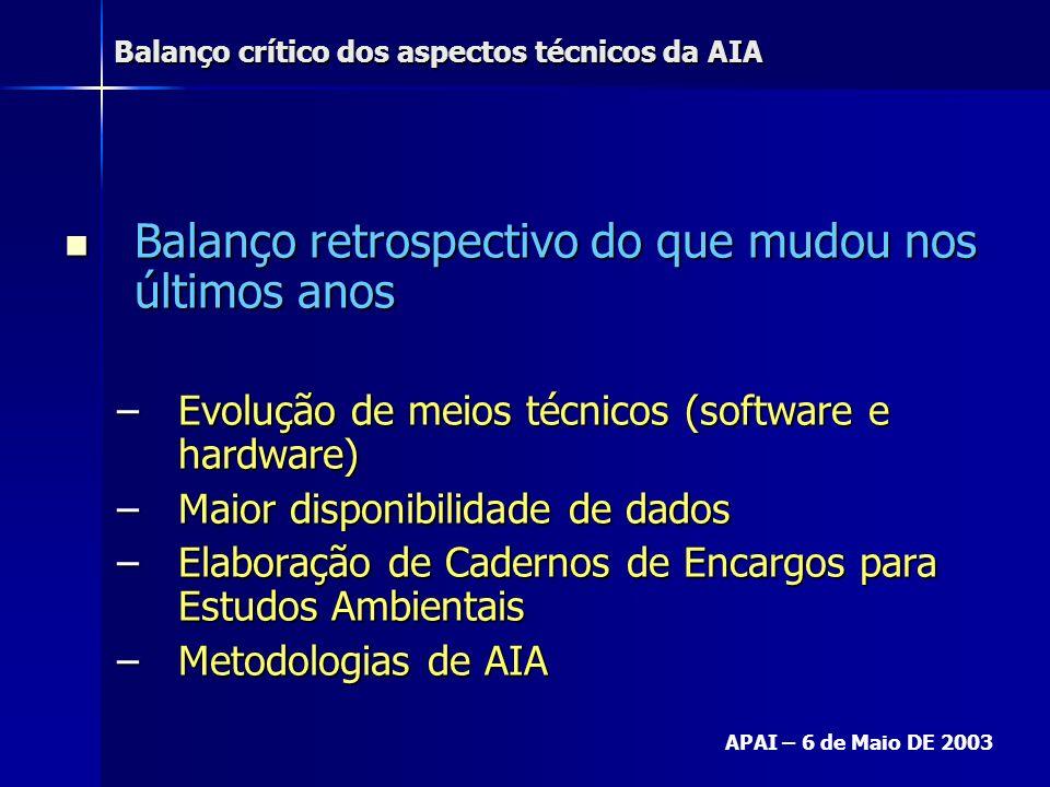 Balanço crítico dos aspectos técnicos da AIA APAI – 6 de Maio DE 2003 Balanço retrospectivo do que mudou nos últimos anos Balanço retrospectivo do que