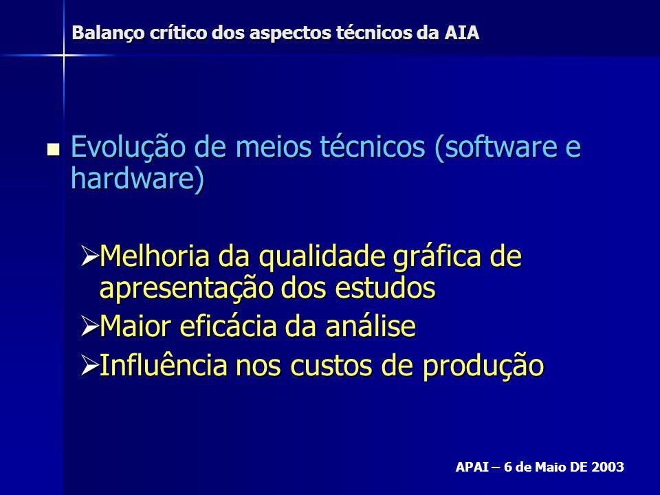 Balanço crítico dos aspectos técnicos da AIA APAI – 6 de Maio DE 2003 Disponibilidade de dados Disponibilidade de dados –Mais informação e de melhor qualidade (ex: ordenamento, património, geologia, recursos hídricos, etc.) –Internet –Entidades públicas –Entidades privadas