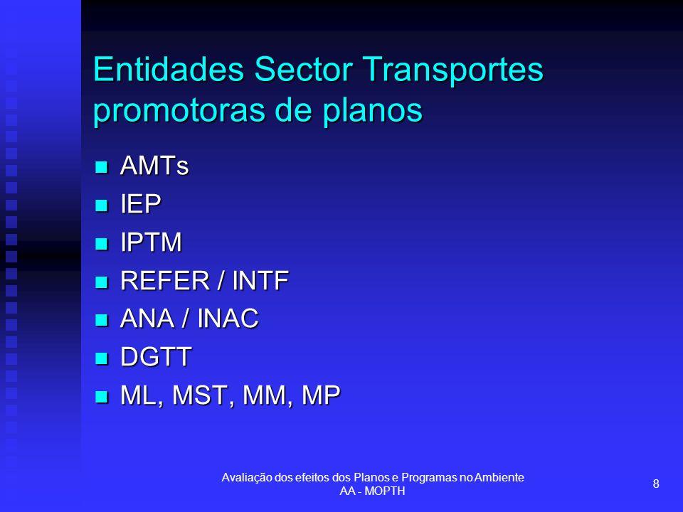 Avaliação dos efeitos dos Planos e Programas no Ambiente AA - MOPTH 8 Entidades Sector Transportes promotoras de planos AMTs AMTs IEP IEP IPTM IPTM REFER / INTF REFER / INTF ANA / INAC ANA / INAC DGTT DGTT ML, MST, MM, MP ML, MST, MM, MP