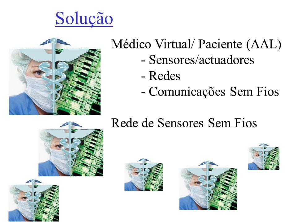 Solução Médico Virtual/ Paciente (AAL) - Sensores/actuadores - Redes - Comunicações Sem Fios Rede de Sensores Sem Fios