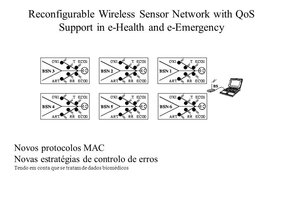 Reconfigurable Wireless Sensor Network with QoS Support in e-Health and e-Emergency Novos protocolos MAC Novas estratégias de controlo de erros Tendo