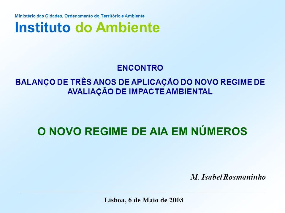 Ministério das Cidades, Ordenamento do Território e Ambiente Instituto do Ambiente Lisboa, 6 de Maio de 2003 O NOVO REGIME DE AVALIAÇÃO DE IMPACTE AMBIENTAL EM NÚMEROS EIA RECAPE PDA