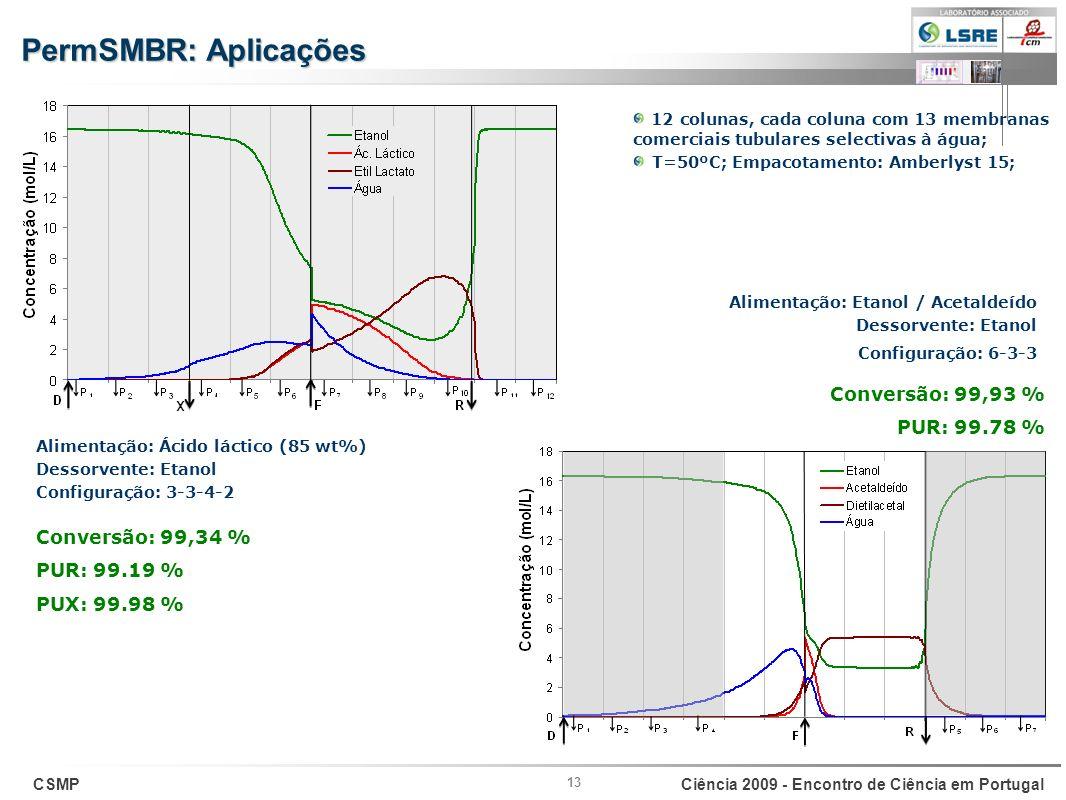 CSMPCiência 2009 - Encontro de Ciência em Portugal 13 12 colunas, cada coluna com 13 membranas comerciais tubulares selectivas à água; T=50ºC; Empacot