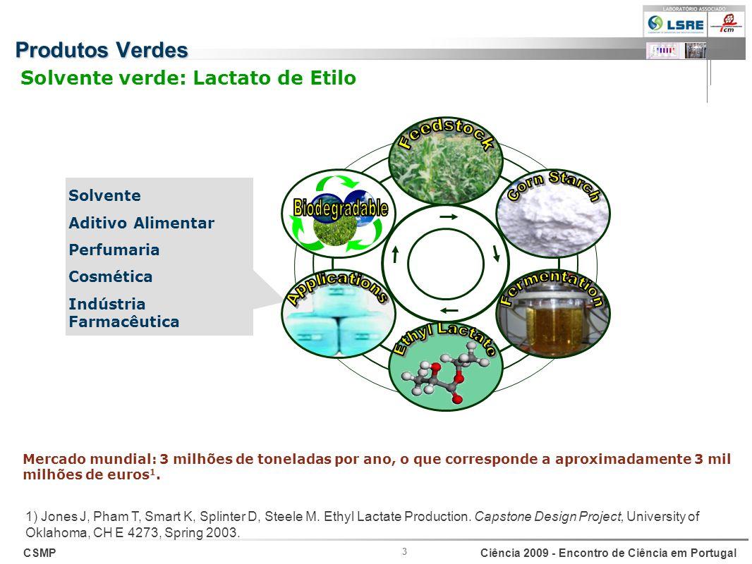 CSMPCiência 2009 - Encontro de Ciência em Portugal 3 Produtos Verdes Solvente verde: Lactato de Etilo 1) Jones J, Pham T, Smart K, Splinter D, Steele