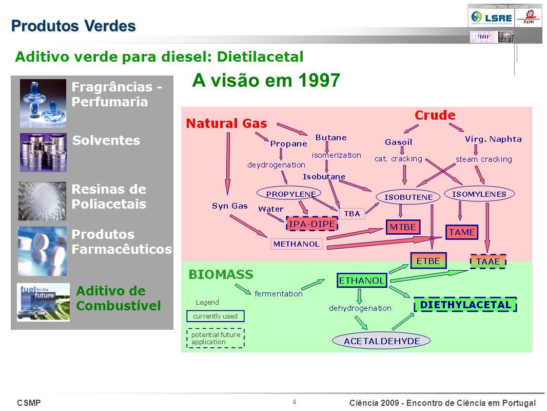 CSMPCiência 2009 - Encontro de Ciência em Portugal 4 Fragrâncias - Perfumaria Produtos Farmacêuticos Solventes Resinas de Poliacetais Aditivo de Combu