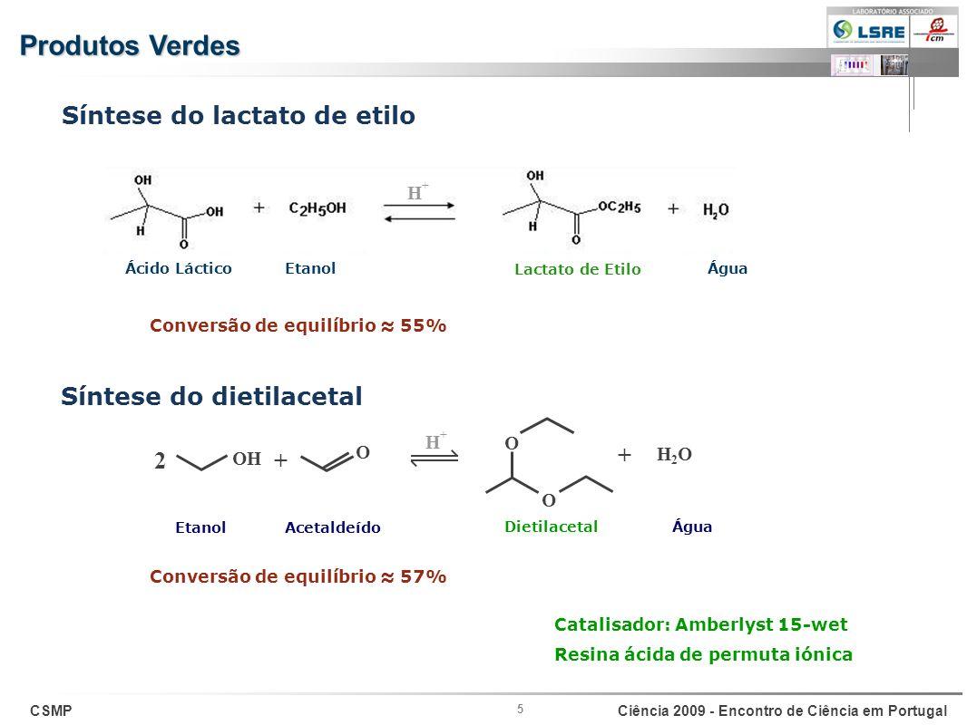 CSMPCiência 2009 - Encontro de Ciência em Portugal 5 Síntese do lactato de etilo Síntese do dietilacetal Ácido LácticoEtanol Lactato de Etilo Água H+H