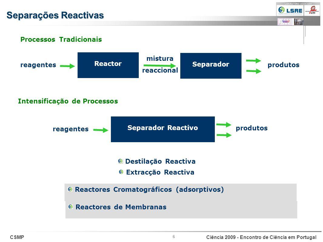 CSMPCiência 2009 - Encontro de Ciência em Portugal 6 Destilação Reactiva Extracção Reactiva Reactor Separador produtos mistura reaccional reagentes Se