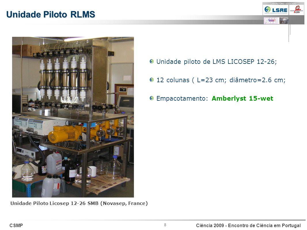 CSMPCiência 2009 - Encontro de Ciência em Portugal 8 Unidade Piloto Licosep 12-26 SMB (Novasep, France) Unidade piloto de LMS LICOSEP 12-26; 12 coluna