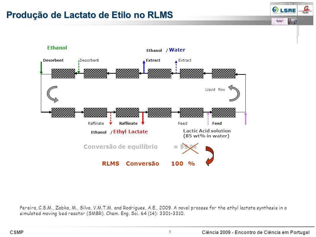 CSMPCiência 2009 - Encontro de Ciência em Portugal 9 Pereira, C.S.M., Zabka, M., Silva, V.M.T.M. and Rodrigues, A.E., 2009. A novel process for the et