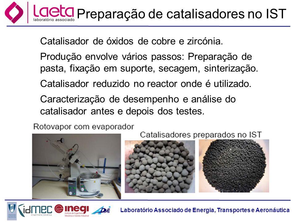 Laboratório Associado de Energia, Transportes e Aeronáutica Preparação de catalisadores no IST Catalisador de óxidos de cobre e zircónia. Produção env