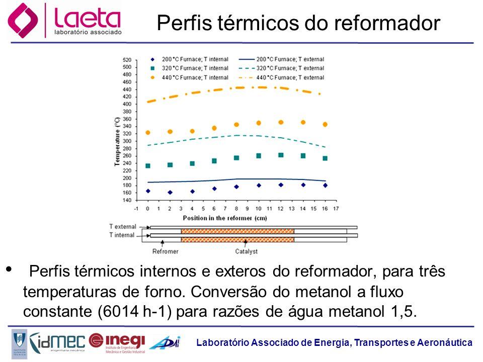 Laboratório Associado de Energia, Transportes e Aeronáutica Perfis térmicos do reformador Perfis térmicos internos e exteros do reformador, para três